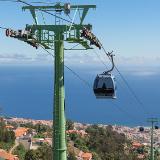 Monte Cable Car